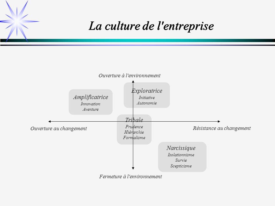 La culture de l entreprise