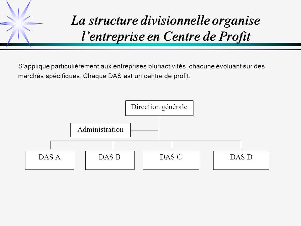 La structure divisionnelle organise l'entreprise en Centre de Profit