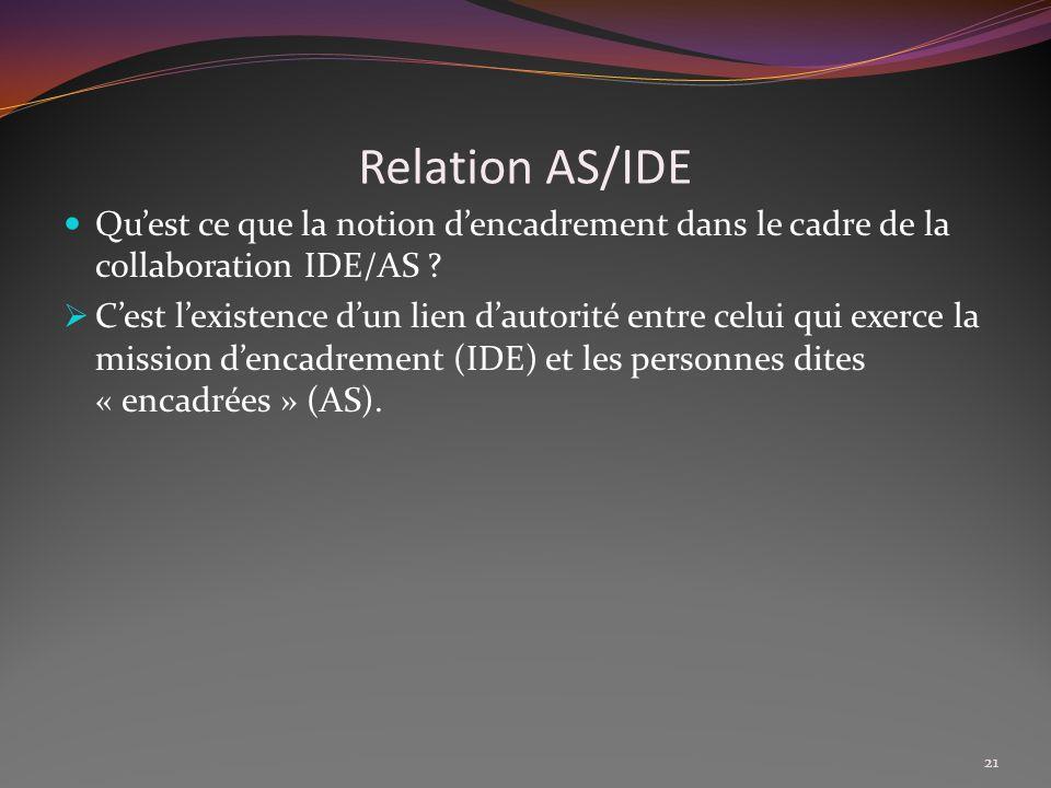 Relation AS/IDE Qu'est ce que la notion d'encadrement dans le cadre de la collaboration IDE/AS