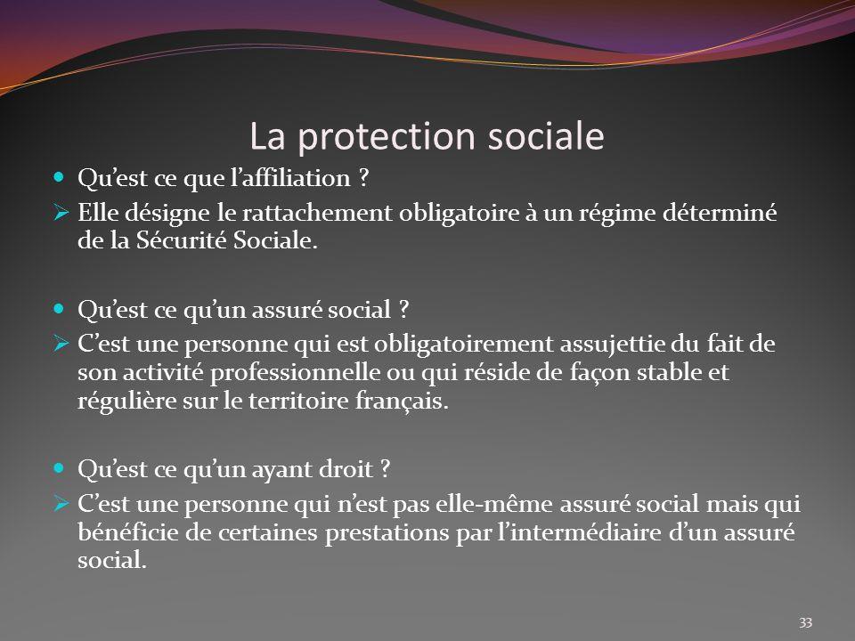 La protection sociale Qu'est ce que l'affiliation
