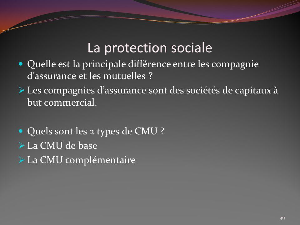 La protection sociale Quelle est la principale différence entre les compagnie d'assurance et les mutuelles