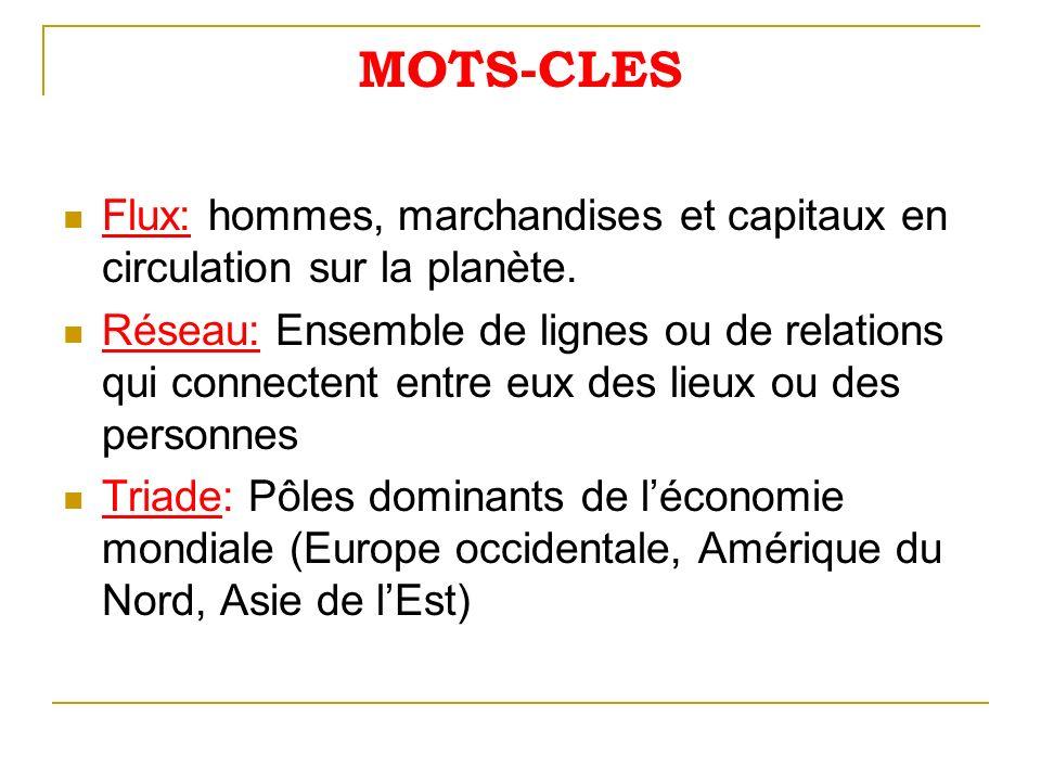 MOTS-CLESFlux: hommes, marchandises et capitaux en circulation sur la planète.