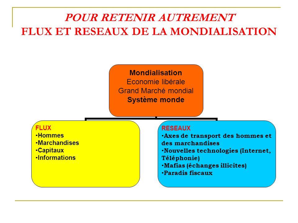 POUR RETENIR AUTREMENT FLUX ET RESEAUX DE LA MONDIALISATION