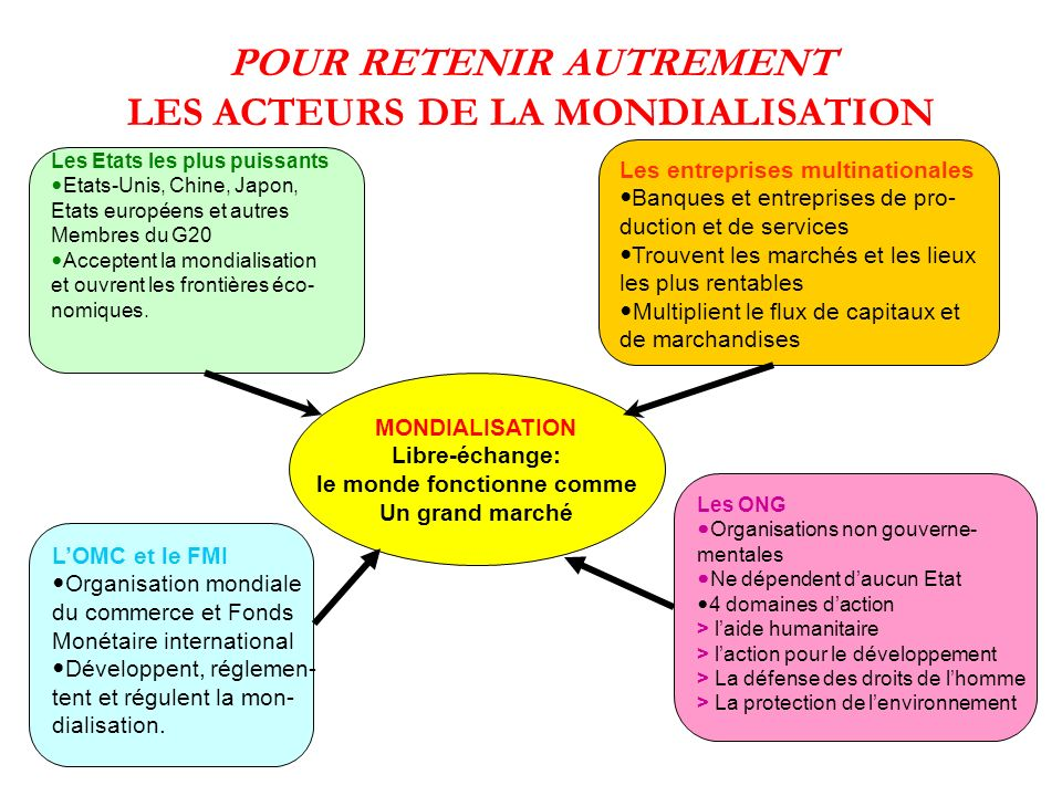 POUR RETENIR AUTREMENT LES ACTEURS DE LA MONDIALISATION