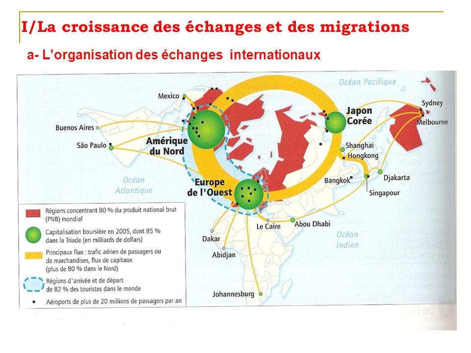I/La croissance des échanges et des migrations