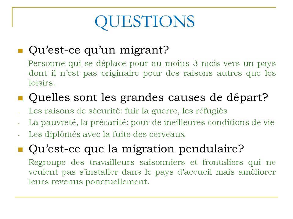 QUESTIONS Qu'est-ce qu'un migrant
