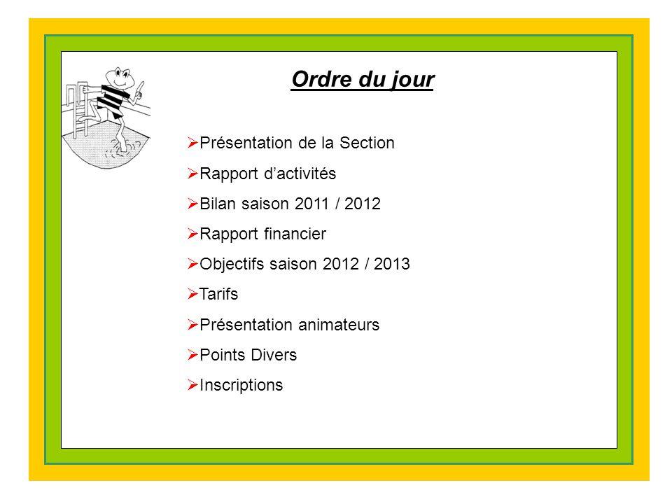 Ordre du jour Présentation de la Section Rapport d'activités