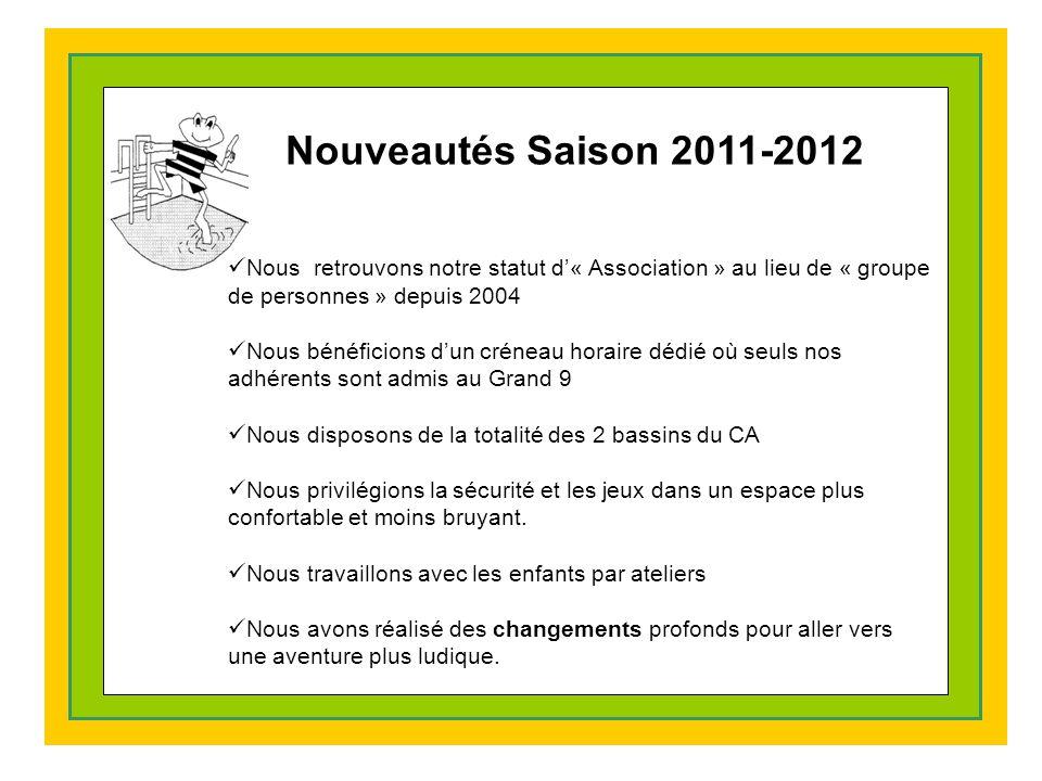 Nouveautés Saison 2011-2012 Nous retrouvons notre statut d'« Association » au lieu de « groupe de personnes » depuis 2004.
