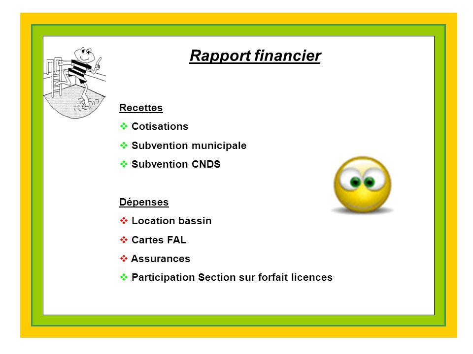 Rapport financier Recettes Cotisations Subvention municipale