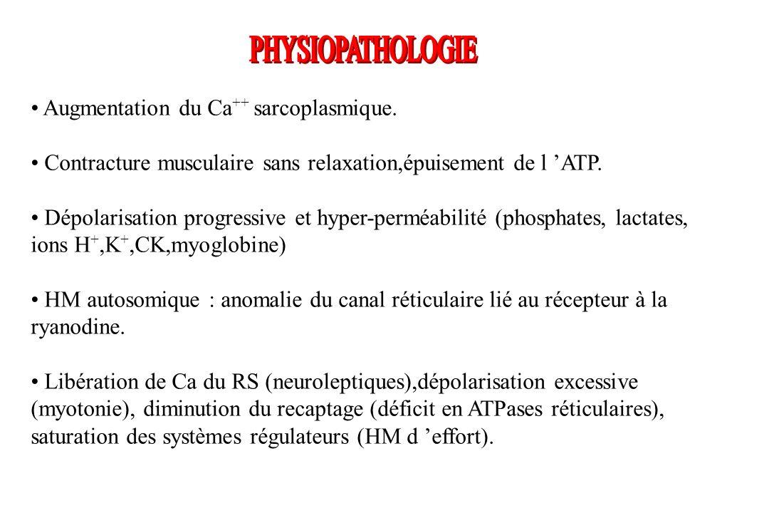 PHYSIOPATHOLOGIE Augmentation du Ca++ sarcoplasmique. Contracture musculaire sans relaxation,épuisement de l 'ATP.