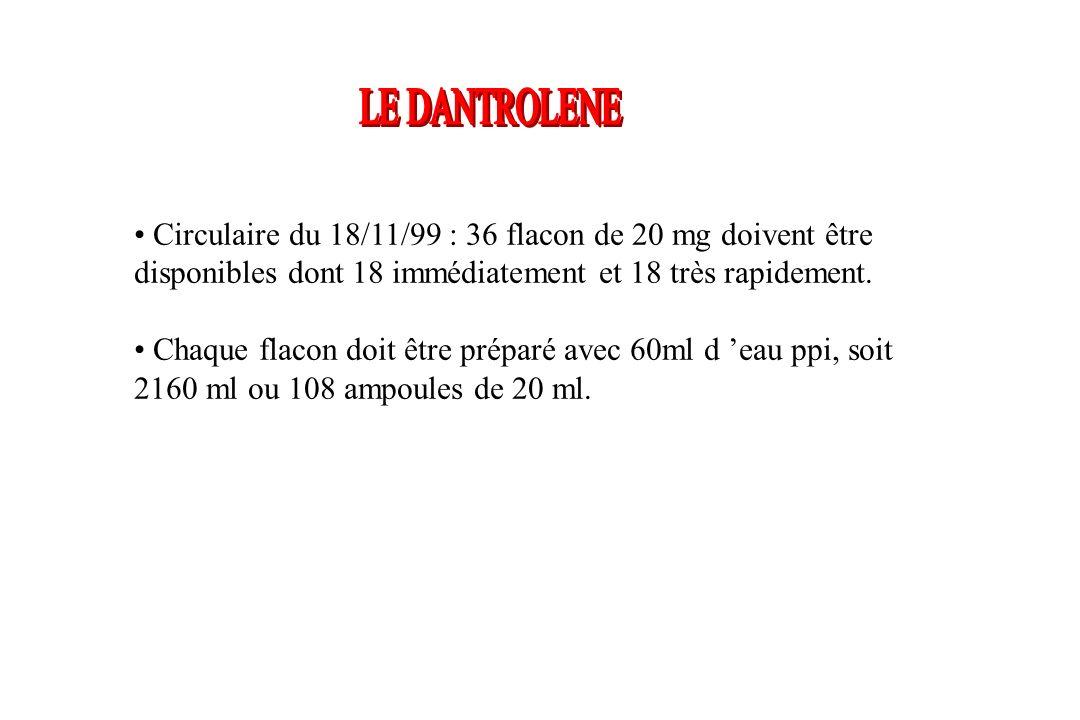 LE DANTROLENE Circulaire du 18/11/99 : 36 flacon de 20 mg doivent être. disponibles dont 18 immédiatement et 18 très rapidement.