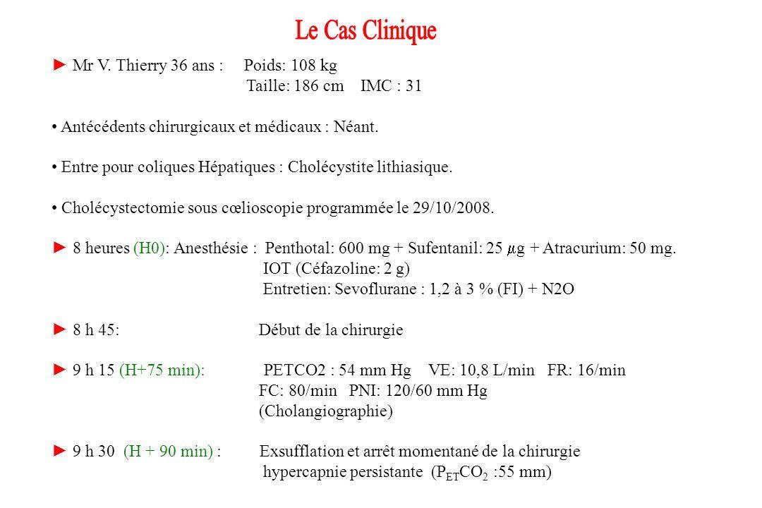 Le Cas Clinique ► Mr V. Thierry 36 ans : Poids: 108 kg