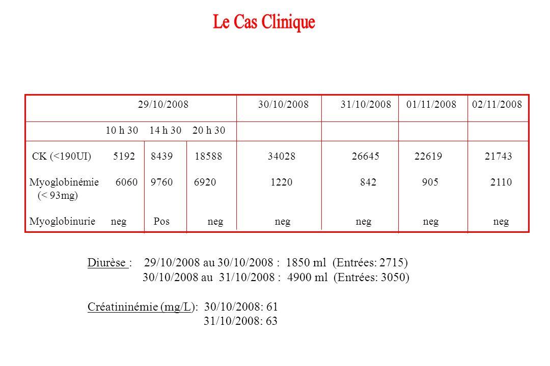 Le Cas Clinique 29/10/2008 30/10/2008 31/10/2008 01/11/2008 02/11/2008.