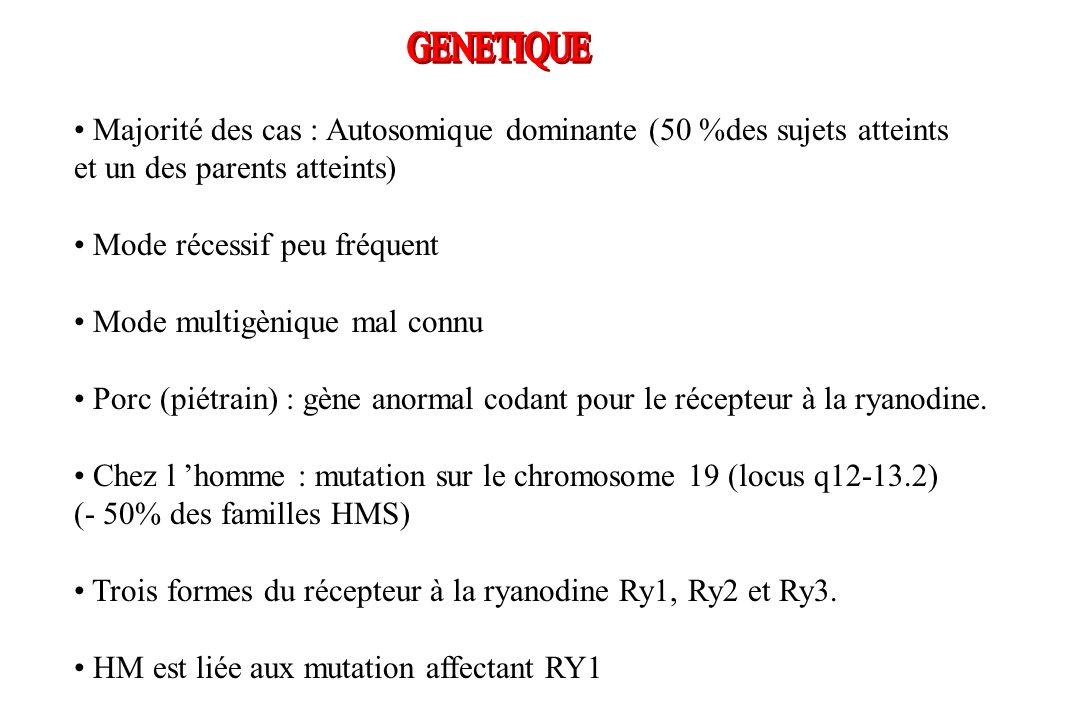 GENETIQUE Majorité des cas : Autosomique dominante (50 %des sujets atteints. et un des parents atteints)