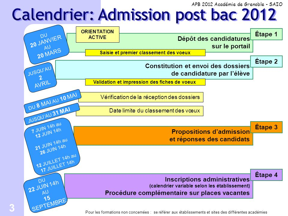 Calendrier: Admission post bac 2012