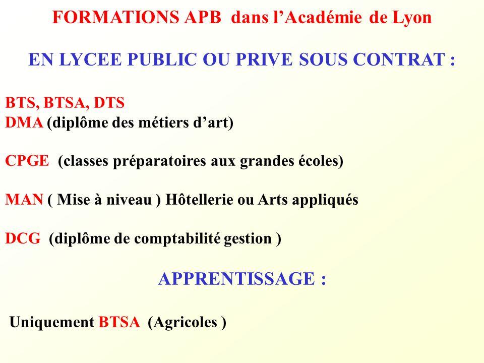 FORMATIONS APB dans l'Académie de Lyon