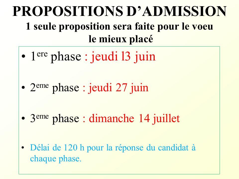 PROPOSITIONS D'ADMISSION 1 seule proposition sera faite pour le voeu