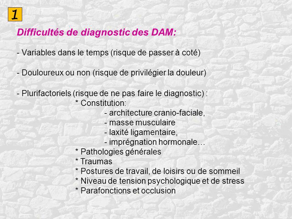 1Difficultés de diagnostic des DAM: - Variables dans le temps (risque de passer à coté) - Douloureux ou non (risque de privilégier la douleur)