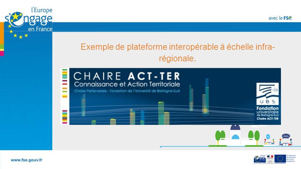 Exemple de plateforme interopérable à échelle infra-régionale.