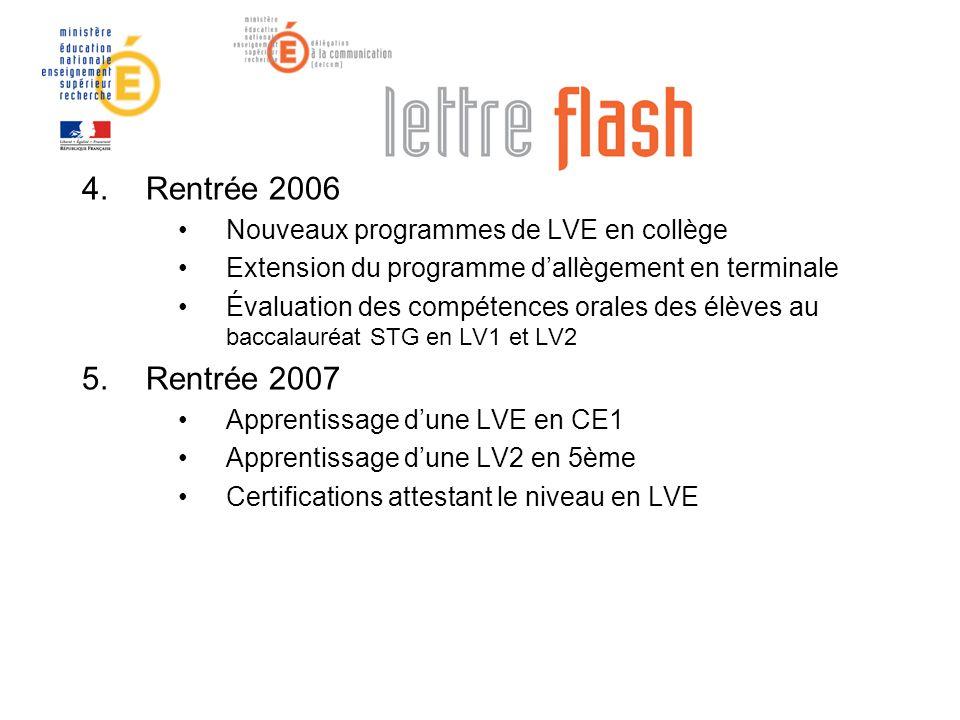 Rentrée 2006 Rentrée 2007 Nouveaux programmes de LVE en collège