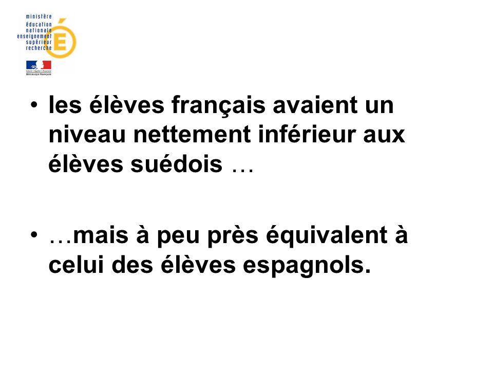 les élèves français avaient un niveau nettement inférieur aux élèves suédois …