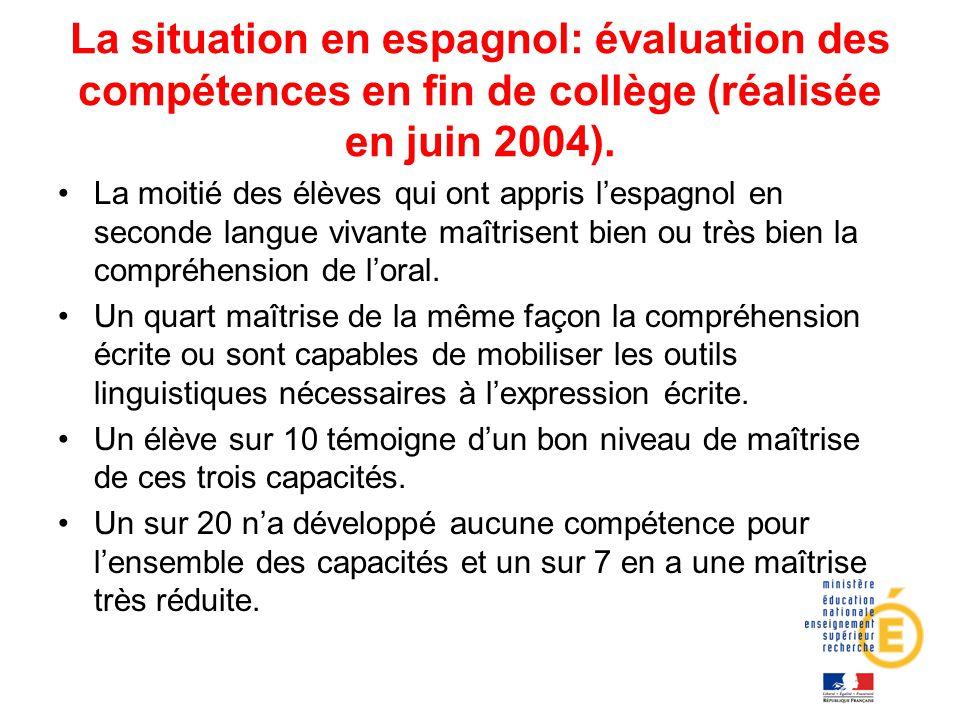 La situation en espagnol: évaluation des compétences en fin de collège (réalisée en juin 2004).