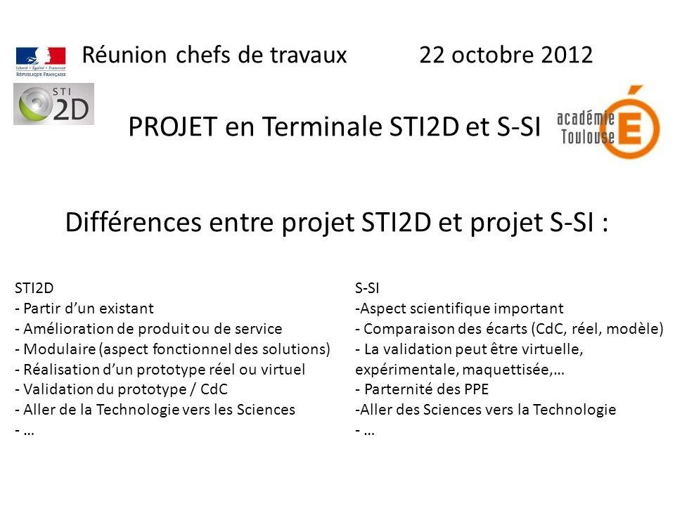 PROJET en Terminale STI2D et S-SI