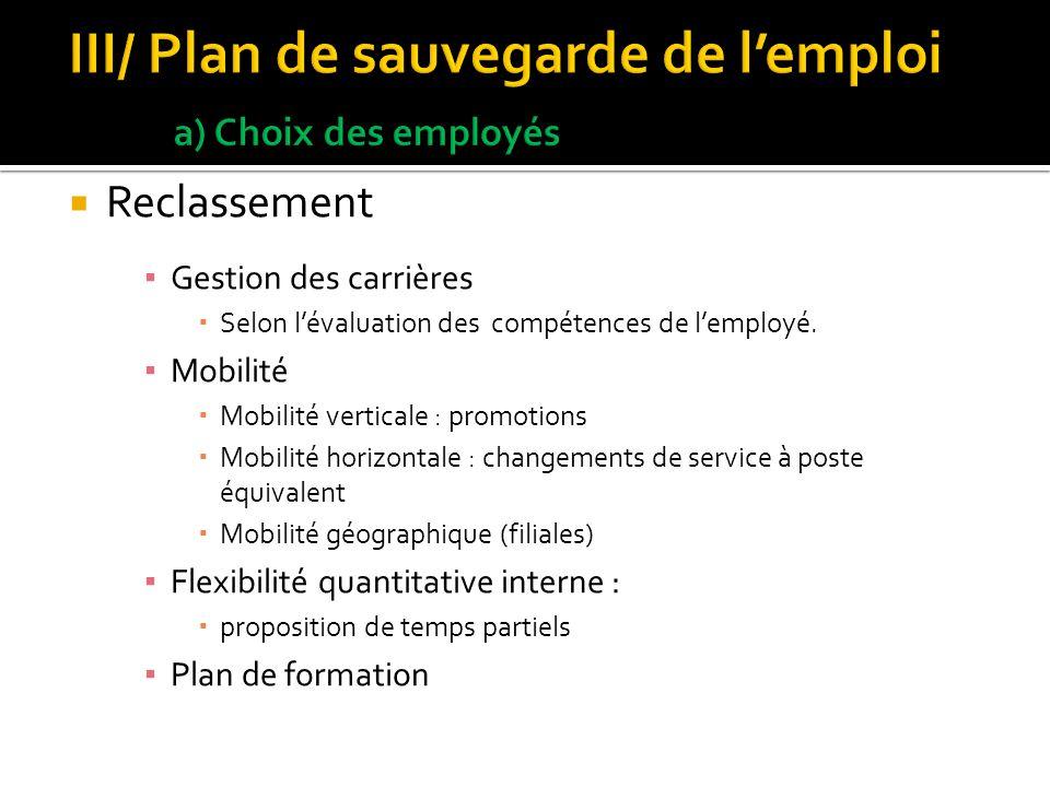 III/ Plan de sauvegarde de l'emploi a) Choix des employés