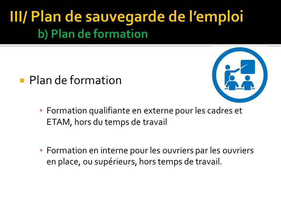 III/ Plan de sauvegarde de l'emploi b) Plan de formation