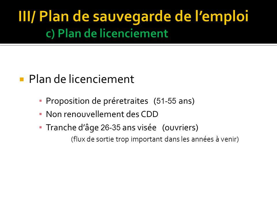III/ Plan de sauvegarde de l'emploi c) Plan de licenciement