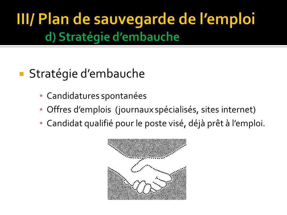III/ Plan de sauvegarde de l'emploi d) Stratégie d'embauche