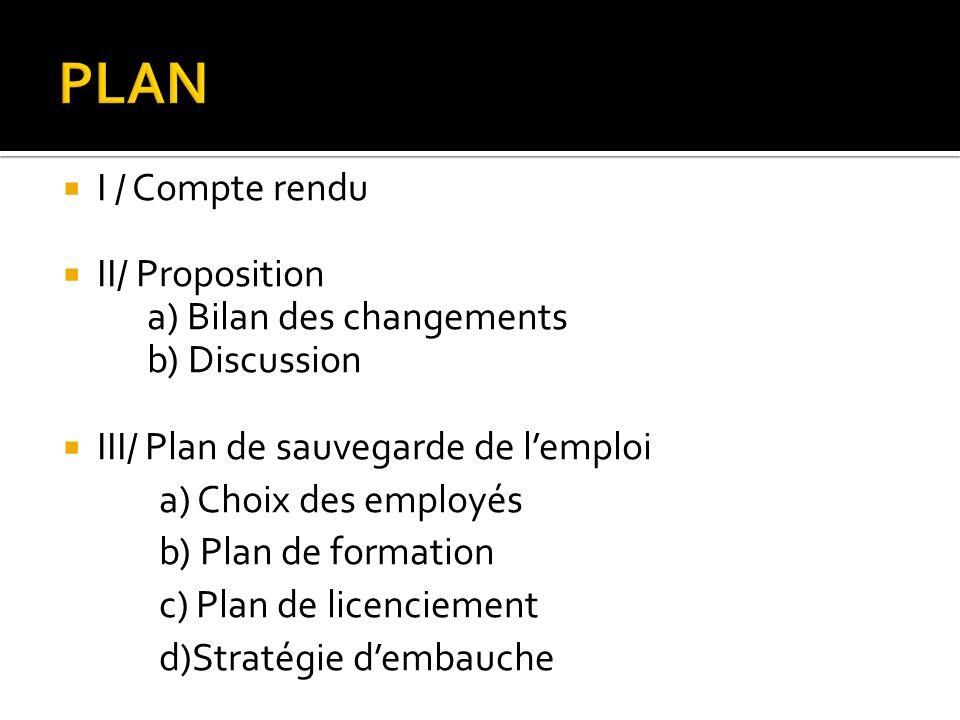 PLAN I / Compte rendu. II/ Proposition a) Bilan des changements b) Discussion. III/ Plan de sauvegarde de l'emploi.