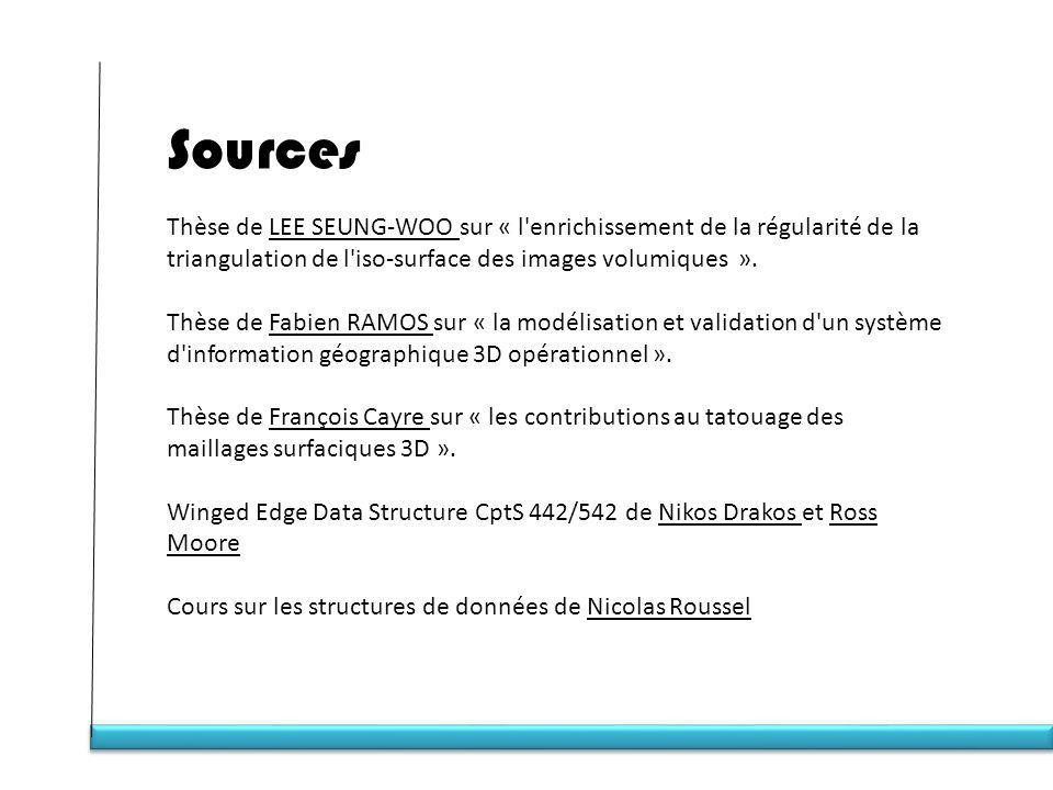 Sources Thèse de LEE SEUNG-WOO sur « l enrichissement de la régularité de la. triangulation de l iso-surface des images volumiques ».