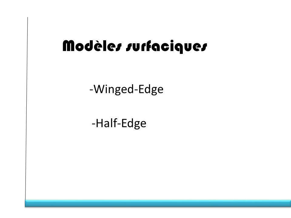 Modèles surfaciques Winged-Edge Half-Edge
