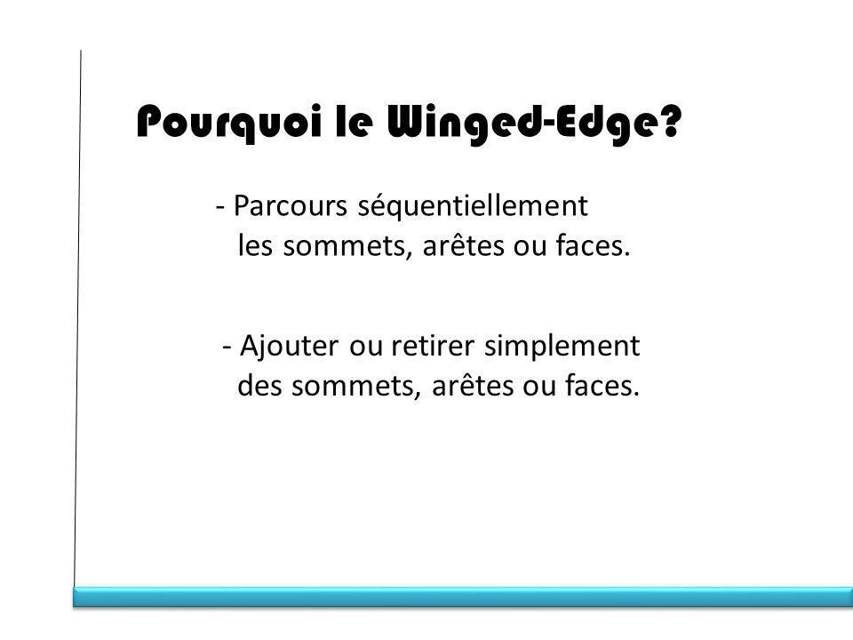 Pourquoi le Winged-Edge