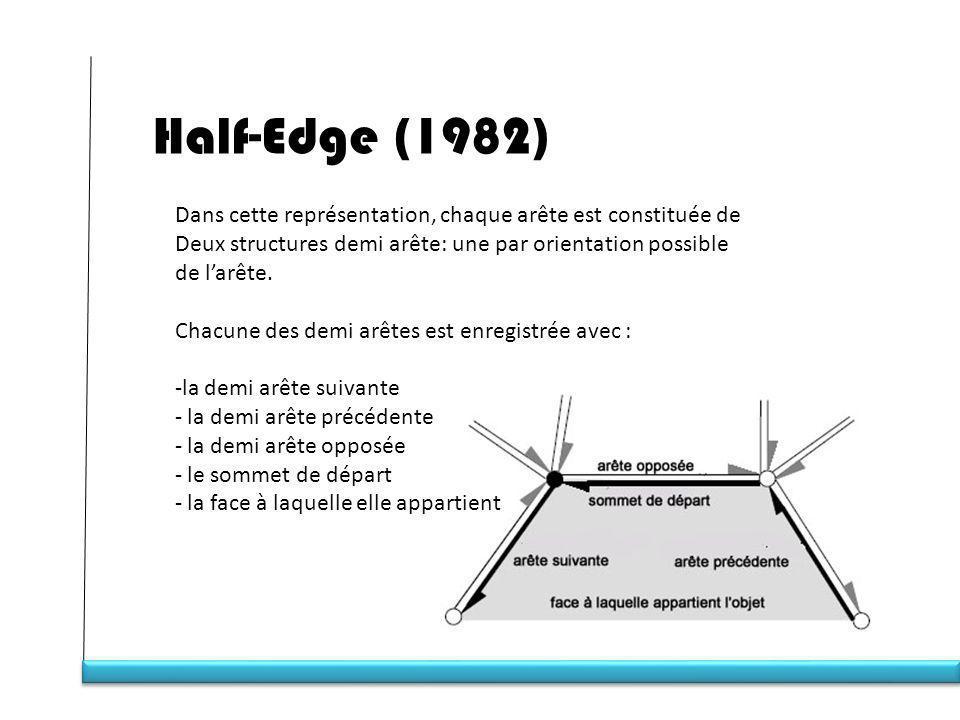 Half-Edge (1982) Dans cette représentation, chaque arête est constituée de. Deux structures demi arête: une par orientation possible.