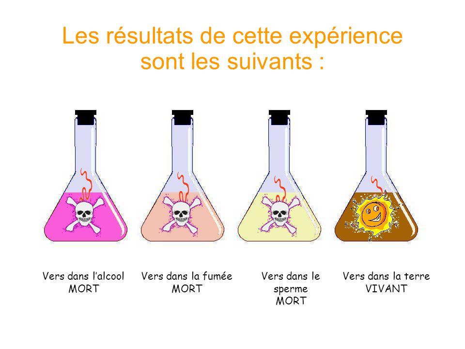 Les résultats de cette expérience sont les suivants :