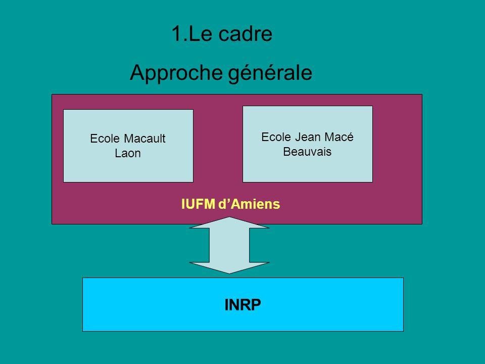 Le cadre Approche générale INRP IUFM d'Amiens Ecole Jean Macé