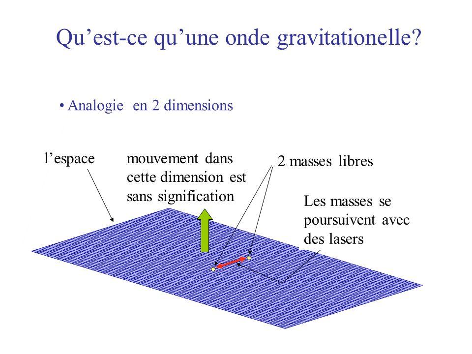 Qu'est-ce qu'une onde gravitationelle