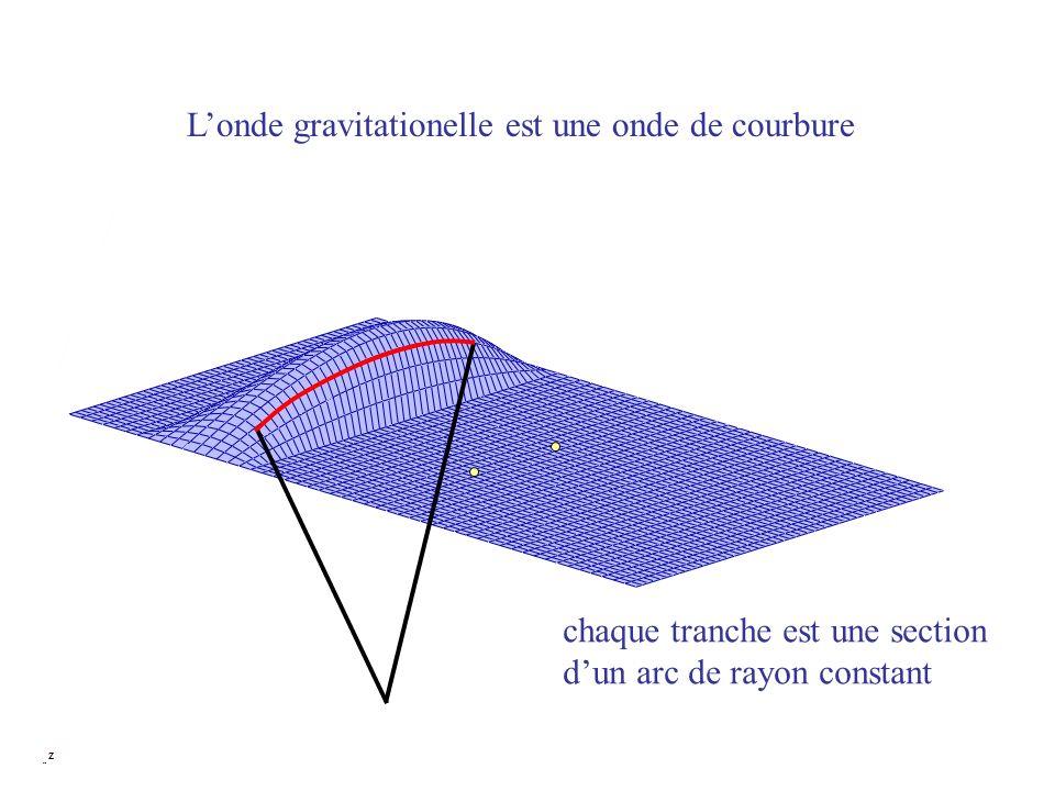 L'onde gravitationelle est une onde de courbure