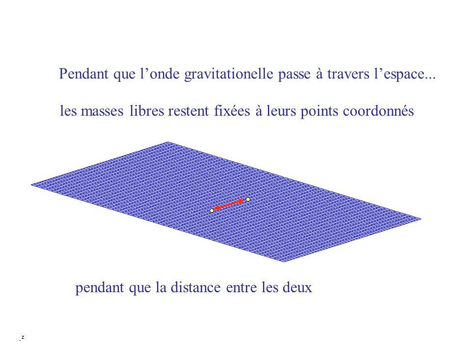 Pendant que l'onde gravitationelle passe à travers l'espace...