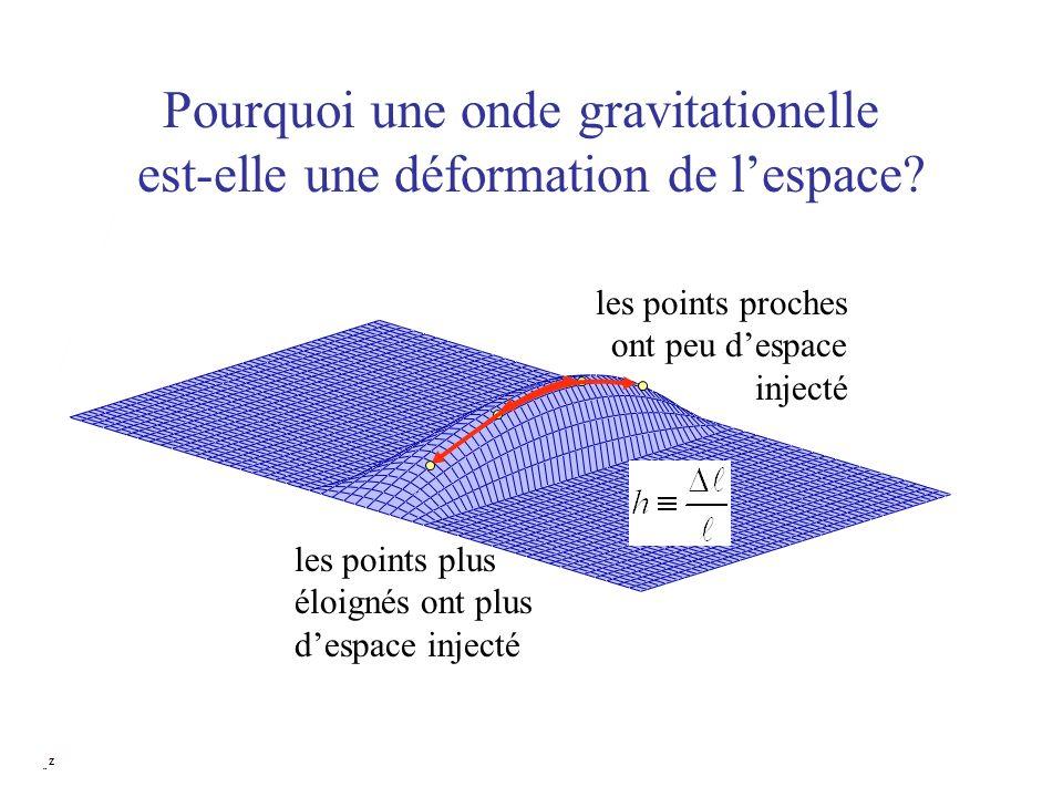Pourquoi une onde gravitationelle