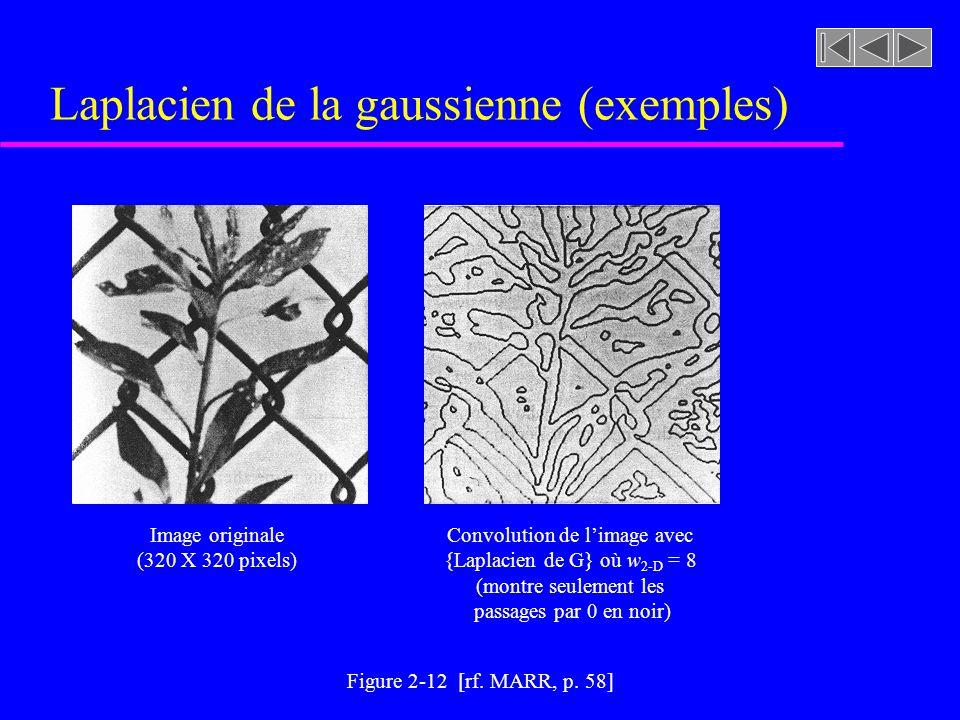 Laplacien de la gaussienne (exemples)