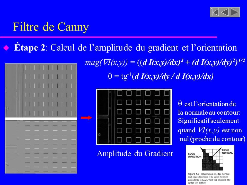Filtre de Canny Étape 2: Calcul de l'amplitude du gradient et l'orientation. mag(I(x,y)) = ((d I(x,y)/dx)2 + (d I(x,y)/dy)2)1/2.
