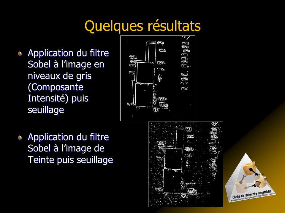 Quelques résultats Application du filtre Sobel à l'image en niveaux de gris (Composante Intensité) puis seuillage.