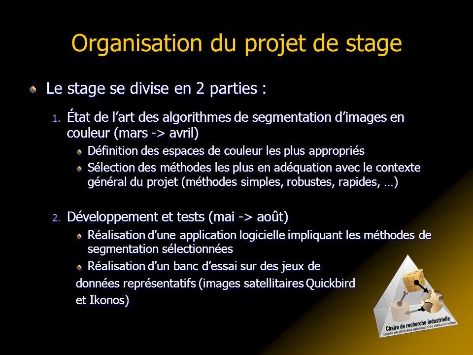 Organisation du projet de stage