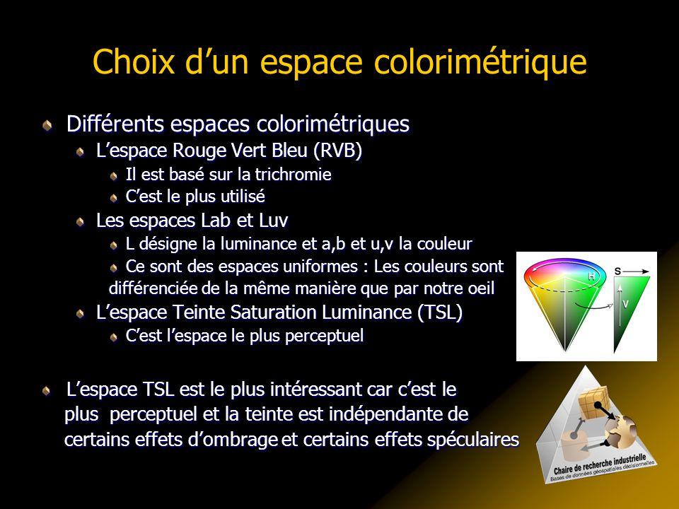 Choix d'un espace colorimétrique