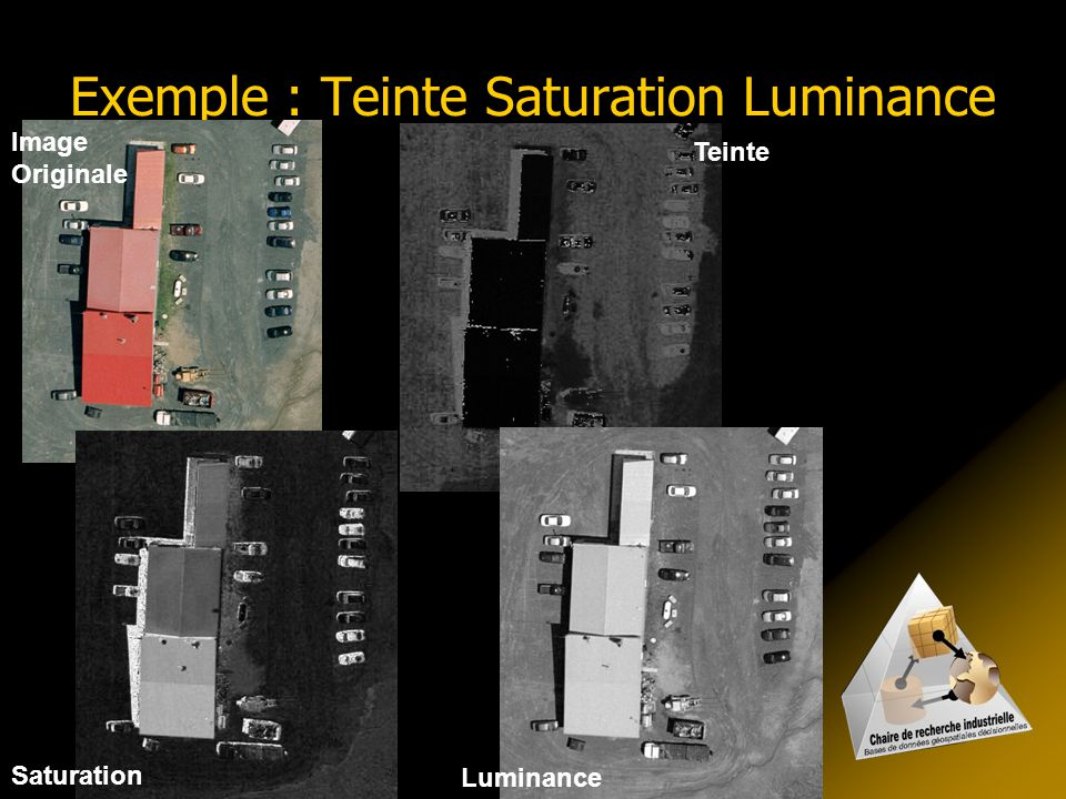 Exemple : Teinte Saturation Luminance