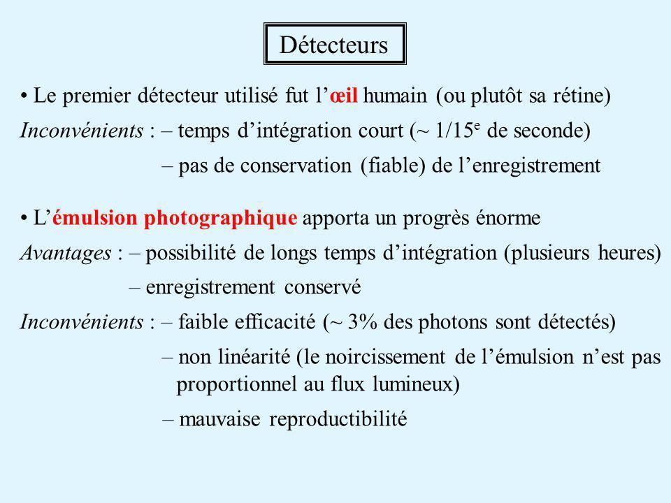 Détecteurs • Le premier détecteur utilisé fut l'œil humain (ou plutôt sa rétine) Inconvénients : – temps d'intégration court (~ 1/15e de seconde)