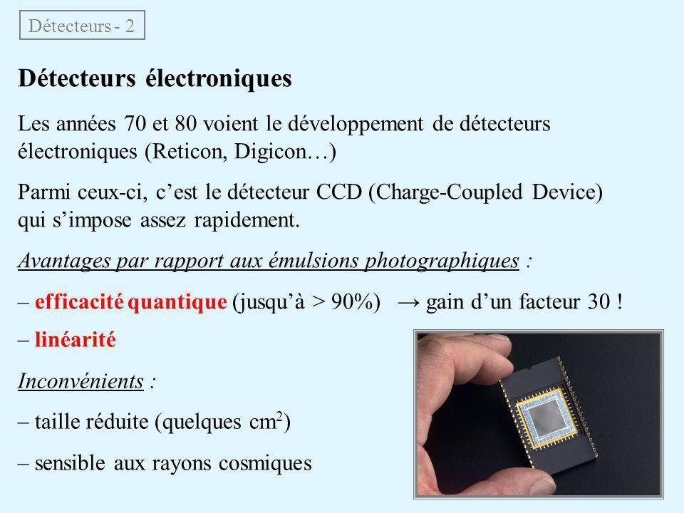 Détecteurs électroniques